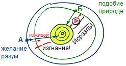 2010-12-03_rav_bs-maamar-herut-1_lesson_n8_pic13