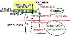 2010-12-05_rav_bs-akdama-zohar_lesson_part4_00018
