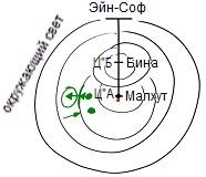 2010-12-05_rav_bs-beit-shaar-kavanot_lesson_n31_pic03