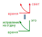 2010-12-07_rav_lecture_havaya-veshma-kabbalah_izun-imteva-2