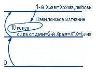 2010-12-07_rav_lecture_havaya-veshma-kabbalah_izun-imteva-3