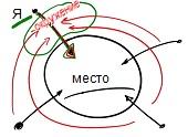 2010-12-08_bs-shivha-tirash-gvirta_lesson_n2_pic03