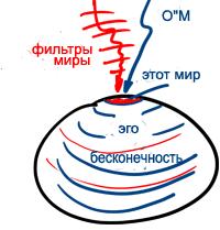 2010-12-09_rav_bs-shivha-tirash-gvirta_lesson_n3_04