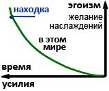 2010-12-10_rav_kitvey-rb-dargot-sulam-545-yegia-ve-mezia_lesson_01
