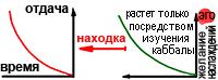 2010-12-10_rav_kitvey-rb-dargot-sulam-545-yegia-ve-mezia_lesson_02