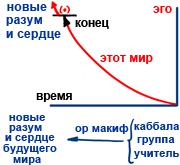 2010-12-10_rav_kitvey-rb-dargot-sulam-545-yegia-ve-mezia_lesson_04