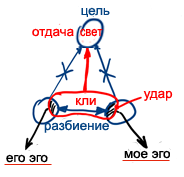 2010-12-10_rav_rb-biur-pticha_lesson_n7_01