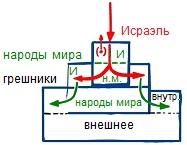 2010-12-12_rav_bs-shivha-tirash-gvirta_lesson_n4_pic06