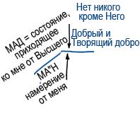 2010-12-15_rav_bs-tes-08_lesson_n12