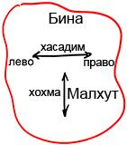 2010-12-15_rav_zohar-la-am-hakdama_lesson_n27_02