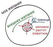 2010-12-17_rav_bs-maamar-herut-1_lesson_n9_pic09