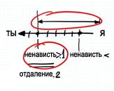 2010-12-20_rav_bs-tes-08_lesson_n15_pic09-1
