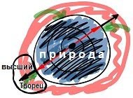 2010-12-21_rav_bs-shalom-ba-olam_lesson_n2_pic06
