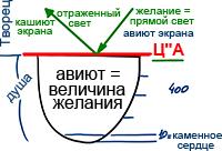 2010-12-23_rav_zohar-la-am-hakdama_lesson_n34_01
