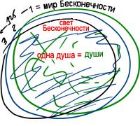 2010-12-24_rav_kitvey-rb-dargot-sulam-809-shlemut-ba-haim_lesson_02