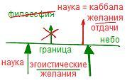 2010-12-28_rav_bs-kabbala-ve-filosofia_lesson_n2_01
