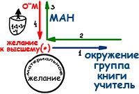 2010-12-30_rav_kitvey-rb-1989-05-briat-olam_lesson_01