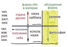 2011-01-02__rav_bs-kabbala-ve-filosofia_lesson_pic02
