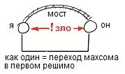 2011-01-02__rav_bs-kabbala-ve-filosofia_lesson_pic05