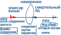 2011-01-05_rav_zohar-la-am-yitro_lesson_n5