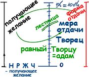 2011-01-06_rav_bs-kabbala-ve-filosofia_lesson_n901