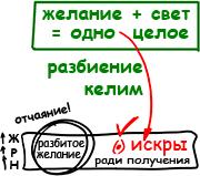 2011-01-07_rav_kitvey-rb-dargot-sulam-815-bo_lesson_02