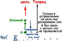 2011-01-11_rav_kitvey-rb-1989-13-lechem-ra-ain_lesson_01