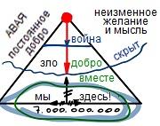 2011-01-13__rav_bs-tchunat-hochmat-nistar_lesson_n2_pic04
