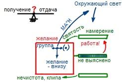 2011-01-21_rav_bs-maamar-herut-1_lesson_n12_pic10-0