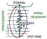 2011-01-23_rav_bs-mahut-hochmat-kabbala_lesson_n1_pic04