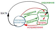 2011-01-23_rav_bs-tes-08_lesson_n35