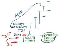 2011-01-26_rav_bs-mahut-hochmat-kabbala_lesson_n4_pic02
