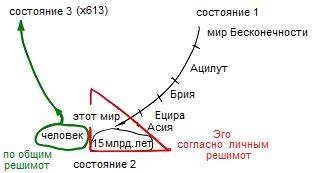 2011-02-04_rav_lesson_al-limud-ha-kabbalah_pic08