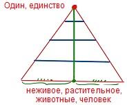 2011-02-07_rav_bs-mahut-hochmat-kabbala_lesson_n6_pic04