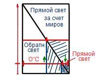 2011-02-08_rav_bs-mahut-hochmat-kabbala_lesson_n7_01