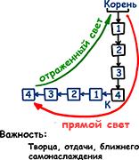 2011-02-09_rav_kitvey-rb-1991-07-mahu-adam_lesson-doc_01