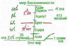 2011-02-10_rav_lesson_parashat-ashavua_tetzave_02