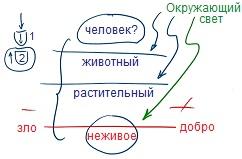 2011-02-16_rav_bs-tes-08_lesson_n46_pic03