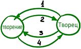 2011-03-04_rav_rb-biur-pticha_lesson_n14_02