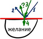 2011-03-04_rav_rb-biur-pticha_lesson_n14_03