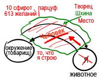2011-03-04_rav_zohar-la-am-yitro_lesson_n8