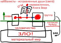 2011-03-09_rav_zman_lesson_01