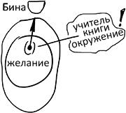 2011-03-10_rav_haim-ve-mavet_lesson_01