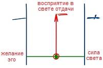 2011-03-13_rav_ein-ra_lesson_pic06