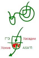 2011-03-18__rav_kitvey-rb-dargot-sulam-507-mahu-simha_lesson_pic09-2