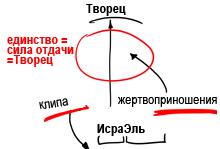 2011-03-18_rav_zohar-la-am-hakdama_lesson_03
