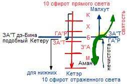 2011-03-20_rav_rb-shamati-037-purim_lesson