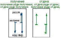 2011-03-22_rav_lecture_havaya-veshma-kabbalah_leiyot-adam_01