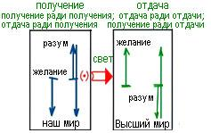 2011-03-22_rav_lecture_havaya-veshma-kabbalah_leiyot-adam_02