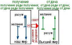 2011-03-22_rav_lecture_havaya-veshma-kabbalah_leiyot-adam_03